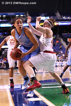 Gross was 0-5 from the floor  - UNC Players: #21 Krista Gross - MD Tags: #40 Katie Rutan