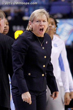 Calling for a foul  - UNC Players: Head Coach Sylvia Hatchell