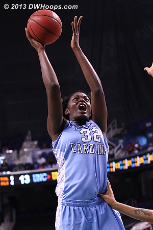 Rolle cuts deficit to one despite hand of friendship  - UNC Players: #32 Waltiea Rolle