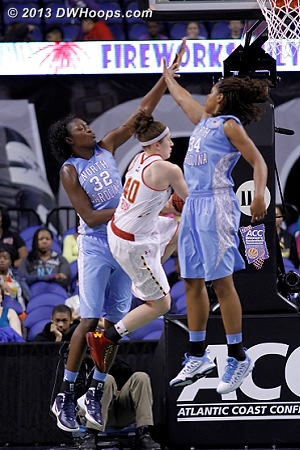 It's London Bridge Saturday in Greensboro!  - UNC Players: #32 Waltiea Rolle, #34 Xylina McDaniel - MD Tags: #40 Katie Rutan