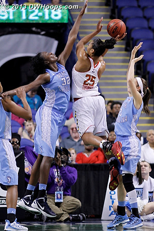 ACCWBBDigest Photo  - UNC Players: #32 Waltiea Rolle - MD Tags: #25 Alyssa Thomas