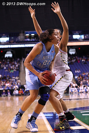 ACCWBBDigest Photo  - UNC Players: #21 Krista Gross - MD Tags: #4 Malina Howard
