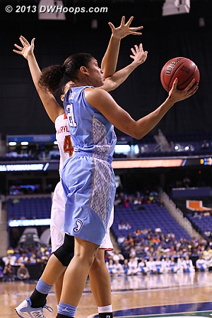 Gross 0-5 from the field  - UNC Players: #21 Krista Gross