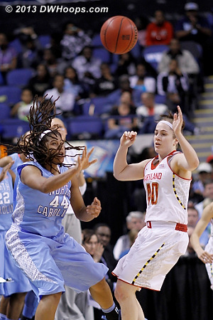 ACCWBBDigest Photo  - UNC Players: #44 Tierra Ruffin-Pratt - MD Tags: #40 Katie Rutan