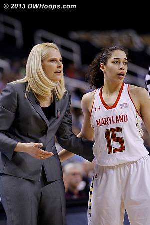 ACCWBBDigest Photo  - MD Players: Head Coach Brenda Frese, #15 Chloe Pavlech