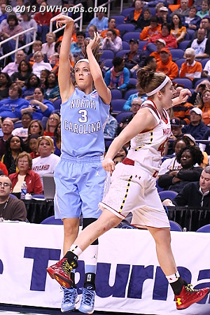 Buckland only took one shot, a miss  - UNC Players: #3 Megan Buckland - MD Tags: #40 Katie Rutan