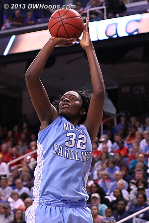 Rolle jumper cuts Maryland lead to 35-22  - UNC Players: #32 Waltiea Rolle