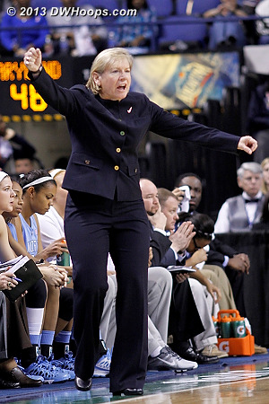 ACCWBBDigest Photo  - UNC Players: Head Coach Sylvia Hatchell