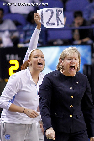 Coach Hatchell furious at the turn of events  - UNC Players: Head Coach Sylvia Hatchell