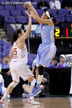 Coleman trey ties it at 52 all  - UNC Players: #2 Latifah Coleman