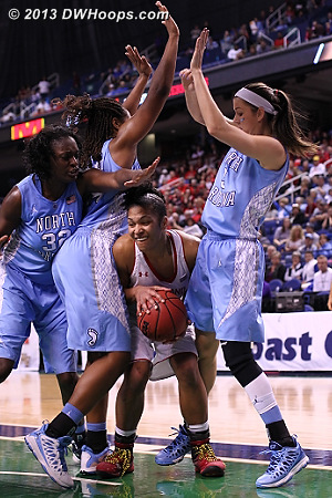 Alyssa Thomas always draws a crowd as London Bridge Saturday rolls on  - UNC Players: #32 Waltiea Rolle, #34 Xylina McDaniel, #3 Megan Buckland - MD Tags: #25 Alyssa Thomas