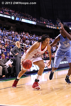ACCWBBDigest Photo  - UNC Players: #32 Waltiea Rolle - MD Tags: #21 Tianna Hawkins