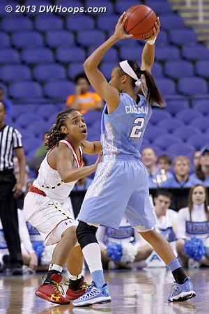Maryland had no choice but to play Sequoia Austin, and Coleman lit her up.  - UNC Players: #2 Latifah Coleman - MD Tags: #0 Sequoia Austin
