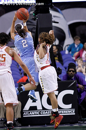 Coleman blows by Austin, fouled on the way  - UNC Players: #2 Latifah Coleman - MD Tags: #0 Sequoia Austin