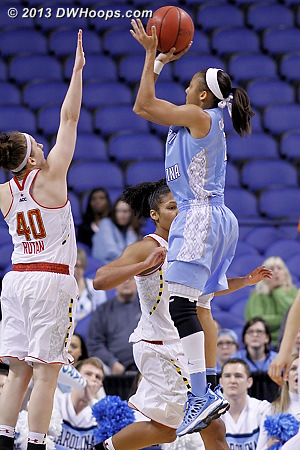 Coleman, again. 62-60 Tar Heels.  - UNC Players: #2 Latifah Coleman