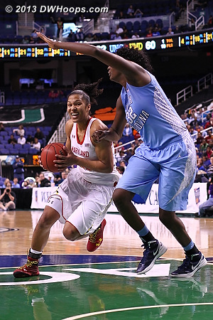 Thomas fouled  - UNC Players: #32 Waltiea Rolle - MD Tags: #25 Alyssa Thomas
