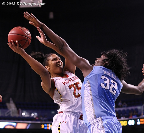 Foul on Rolle  - UNC Players: #32 Waltiea Rolle - MD Tags: #25 Alyssa Thomas