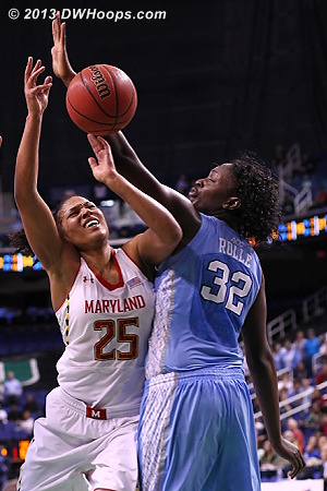Rolle fouls AT  - UNC Players: #32 Waltiea Rolle - MD Tags: #25 Alyssa Thomas