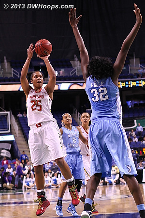 Thomas hits with 15 seconds left, but Terps are still down by six  - MD Players: #25 Alyssa Thomas