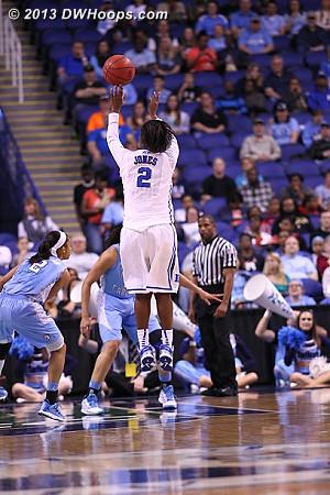 Jones. 4-2 Duke.  - Duke Tags: #2 Alexis Jones