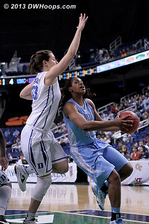 Xylina well guarded  - Duke Tags: #33 Haley Peters - UNC Players: #34 Xylina McDaniel