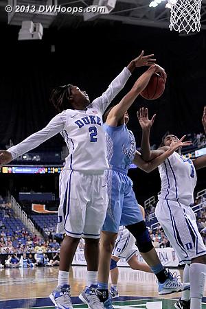 Gross gathers in a rebound  - Duke Tags: #1 Elizabeth Williams , #2 Alexis Jones - UNC Players: #21 Krista Gross