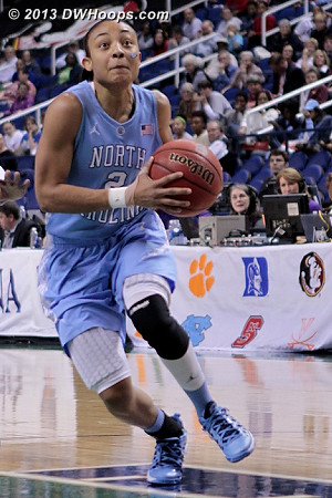 Coleman scored five in a row, Heels up 11-8  - UNC Players: #2 Latifah Coleman