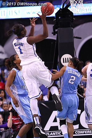 Williams lost the handle and threw it into the UNC cheerleaders, turnover  - Duke Tags: #1 Elizabeth Williams