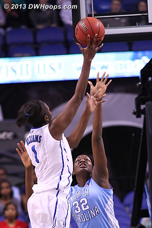 With Duke down 6, a miss  - Duke Tags: #1 Elizabeth Williams  - UNC Players: #32 Waltiea Rolle