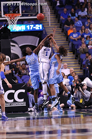 London Bridge held over for another showing, but this time a foul on Xylina. Old-fashioned three point play for Liz. 16-13 Heels.  - Duke Tags: #1 Elizabeth Williams  - UNC Players: #32 Waltiea Rolle, #34 Xylina McDaniel