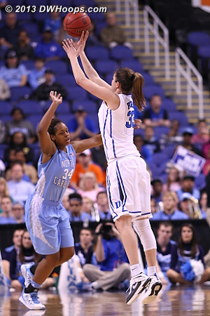 Peters trey. 19-16 Devils.  - Duke Tags: #33 Haley Peters - UNC Players: #34 Xylina McDaniel