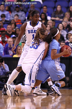 Peters push in the back, foul #2  - Duke Tags: #33 Haley Peters