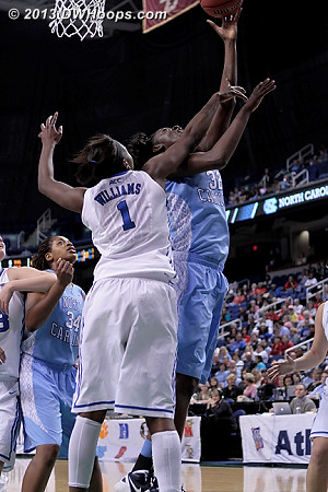 Rolle.  Heels within one.  - Duke Tags: #1 Elizabeth Williams  - UNC Players: #32 Waltiea Rolle