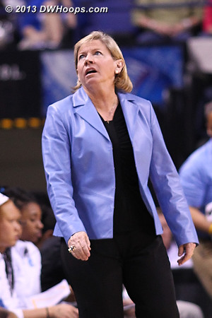 Not a good day at the office  - UNC Players: Head Coach Sylvia Hatchell