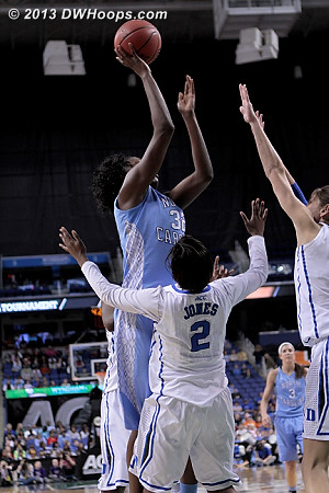 Rolle draws foul #2 on Jones, who would ride the pine through Duke's gamebreaking run  - Duke Tags: #2 Alexis Jones - UNC Players: #32 Waltiea Rolle
