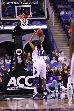 Jackson free throws. Duke up 9.  - Duke Tags: #15 Richa Jackson