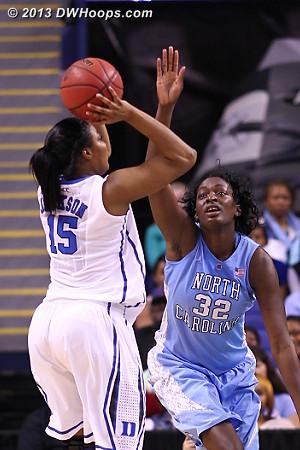 Jackson. 33-22 Duke.  - Duke Tags: #15 Richa Jackson - UNC Players: #32 Waltiea Rolle