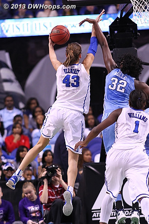Alli unphased by hand of friendship from Rolle, 37-22 Duke on a huge run  - Duke Tags: #43 Allison Vernerey - UNC Players: #32 Waltiea Rolle