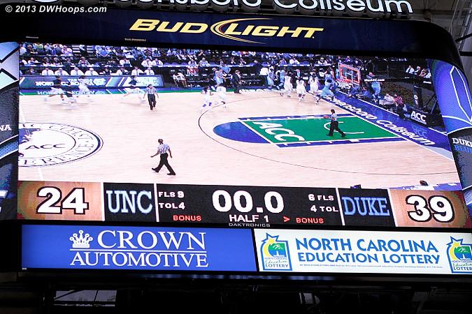Duke takes a commanding halftime lead
