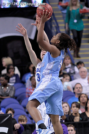 In the first minute of the second half McDaniel ends an eight minute Tar Heel field goal drought. 41-26 Duke.  - UNC Players: #34 Xylina McDaniel