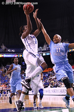 Williams fends off Rountree to score. 43-26 Duke.  - Duke Tags: #1 Elizabeth Williams  - UNC Players: #11 Brittany Rountree