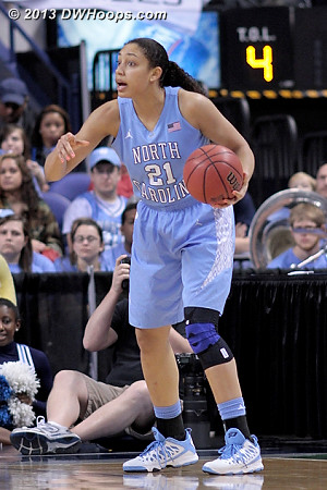 Directing the Carolina offense  - UNC Players: #21 Krista Gross