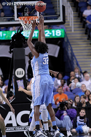 A monumental miss  - UNC Players: #32 Waltiea Rolle