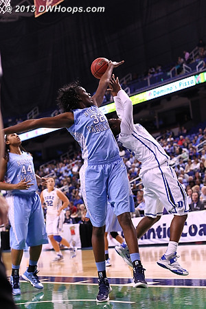 All ball up top, but body contact just before would send Jones to the stripe  - Duke Tags: #2 Alexis Jones - UNC Players: #32 Waltiea Rolle