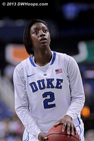 Jones on the line, Duke goes up 21