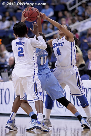 Relentless defense from Duke  - Duke Tags: #2 Alexis Jones, #4 Chloe Wells - UNC Players: #11 Brittany Rountree