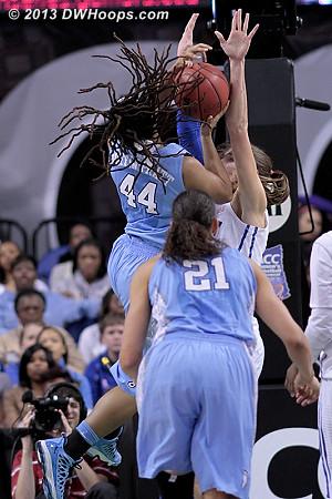 Foul #3 on Vernerey  - Duke Tags: #43 Allison Vernerey