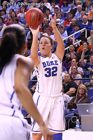 After a couple quick Carolina baskets, Liston makes another three. 58-38 Duke.  - Duke Tags: #32 Tricia Liston