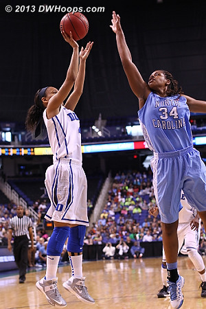 Rejection by McDaniel, out to Duke  - Duke Tags: #4 Chloe Wells - UNC Players: #34 Xylina McDaniel