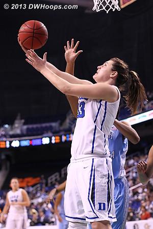Haley Peters reverse layup. 60-40 Duke.